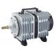 Поршневой компрессор Hailea ACO-380